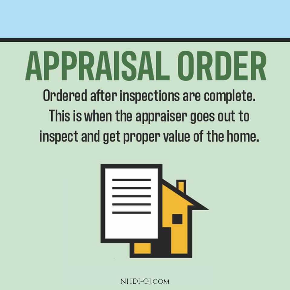 Appraisal Order. An appraiser will look over the house and give their opinion of the value of the property.